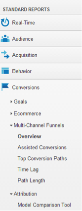 Multi-channel funnels i GA-menyn