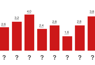 valgraf-questionmarks2