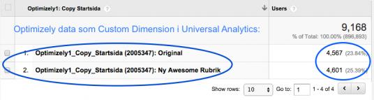 Kolla att dina custom dimensions kommer in i GA