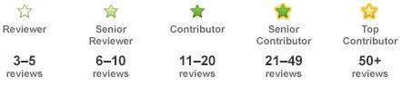 Review badges TripAdvisor