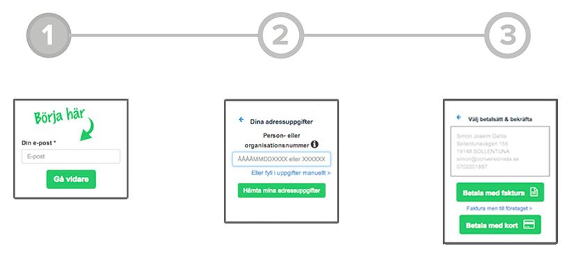 Gradual engagement formulär Dagens industri