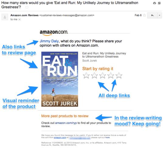 Förfrågningsmail exempel Amazon