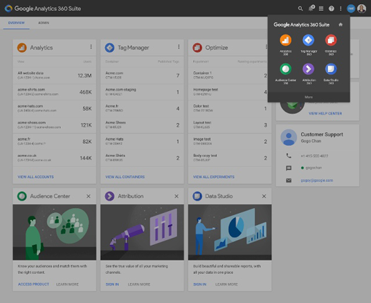Googel Analytics 360 Suite