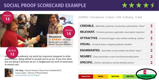 Social Proof Score Card by Angie Schuttmuller