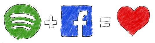 Spotify hjärta Facebook