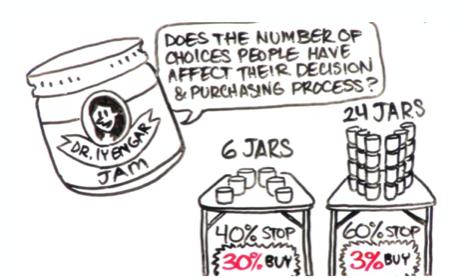 jam_choiceparalysis