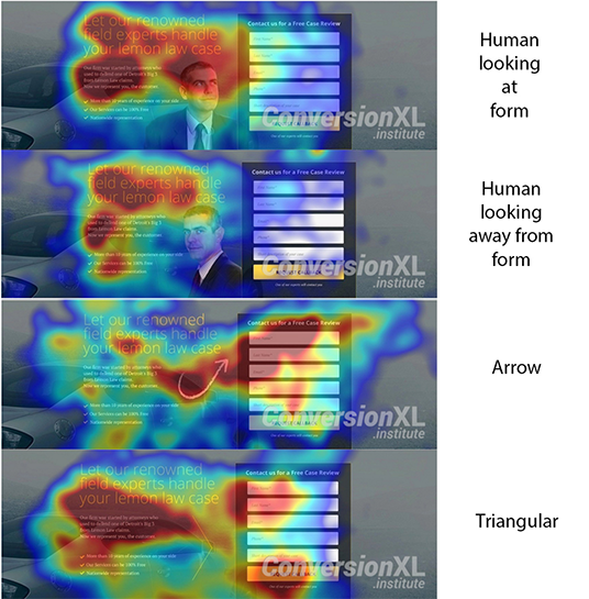 form eyetracking