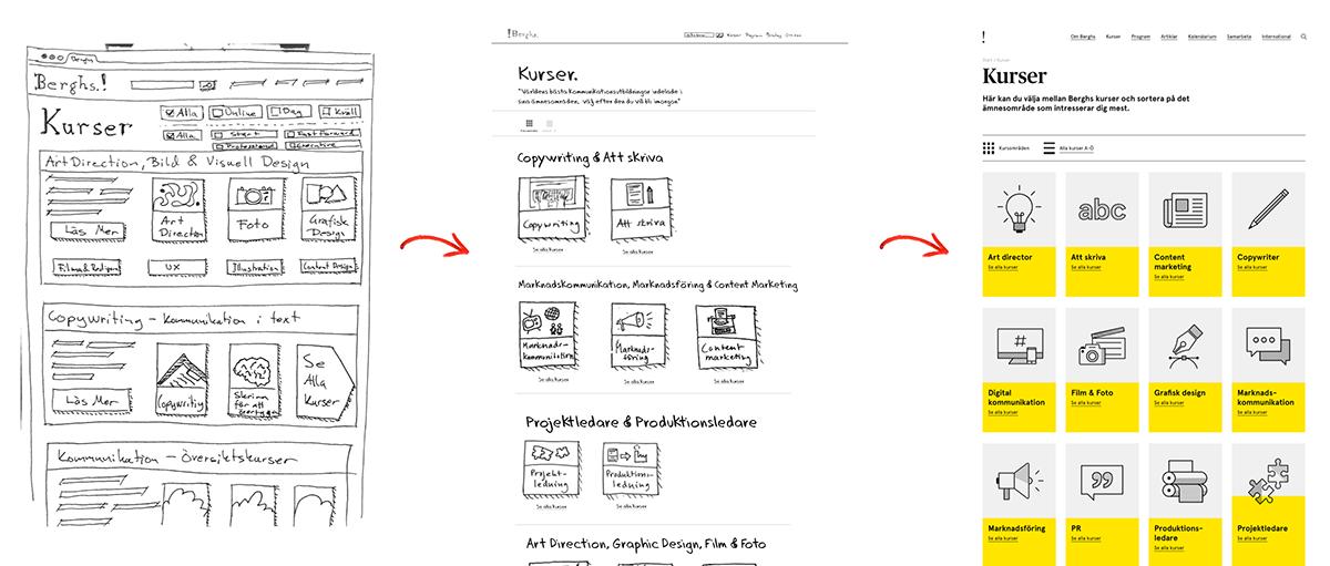 Berghs Katalogsida