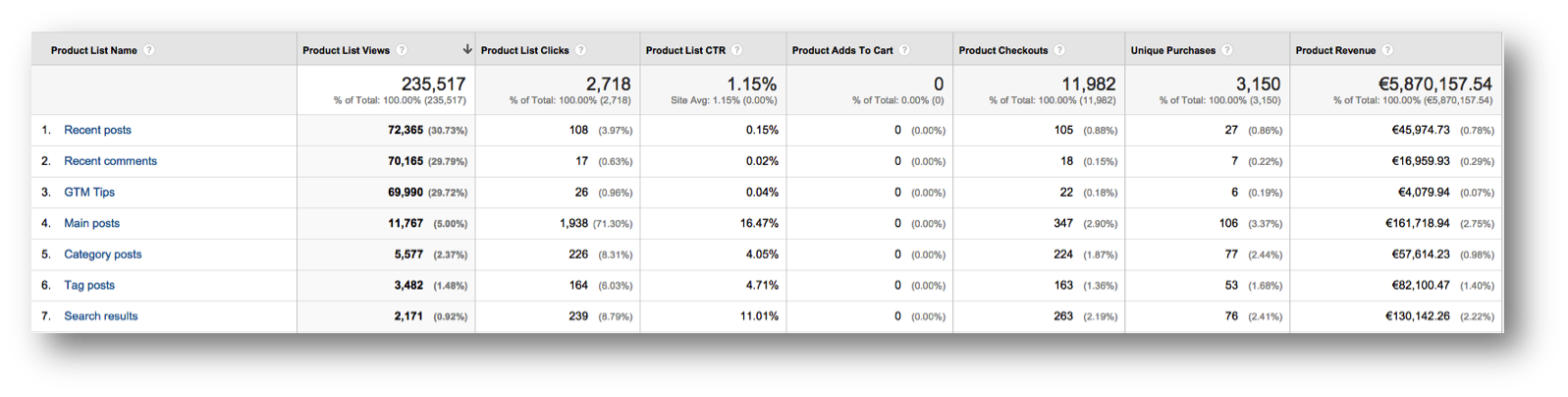 product-list-performance
