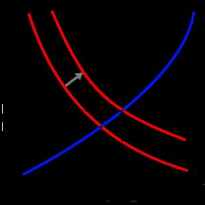 supply_demand