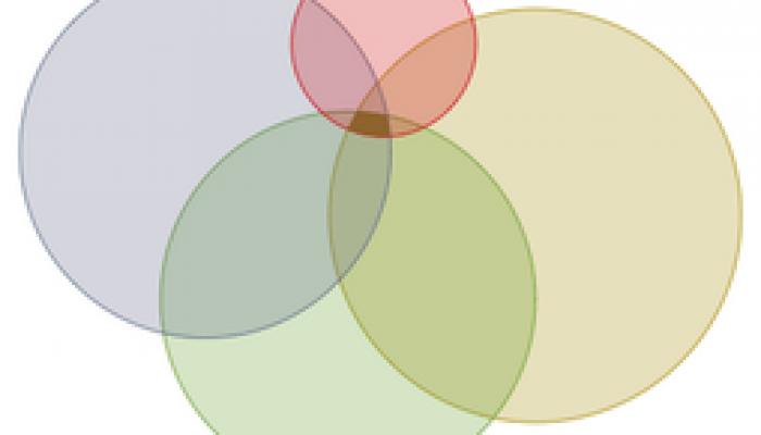 Bättre Marknadsföringsbeslut med Google Analytics MultiChannel Funnels