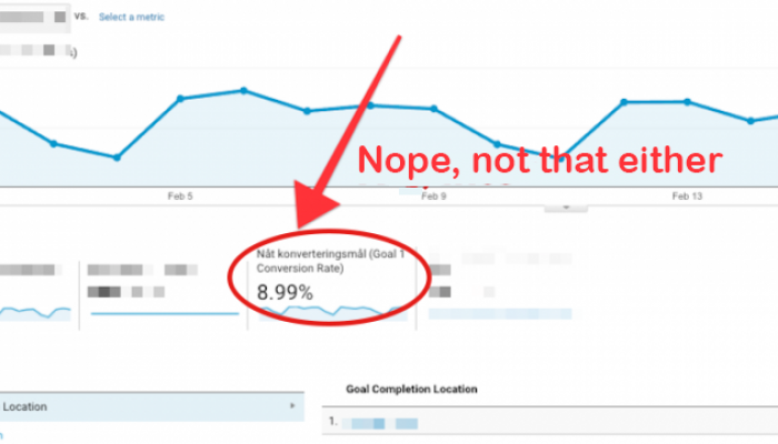 Users vs Sessions, how to avoid looking at conversion rates that can be 85 % wrong