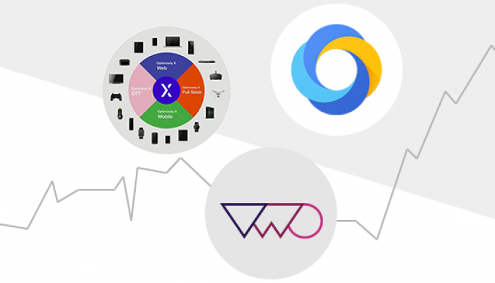 Optimizely X and VWO's new CRO platforms vs. Google Optimize 360